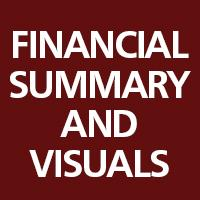 Finance Summary